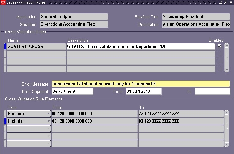 General Ledger Oracle Apps Reference
